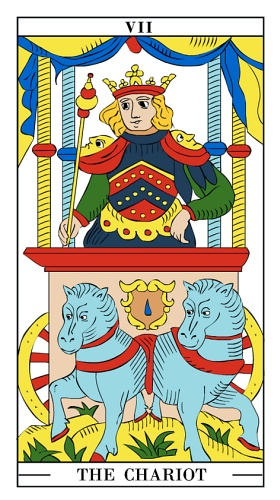 The Chariot - Yearly Tarot Card